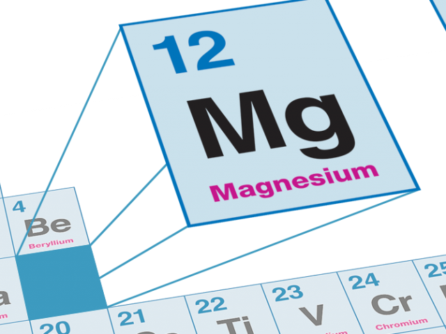 Periodic-Table-Mg