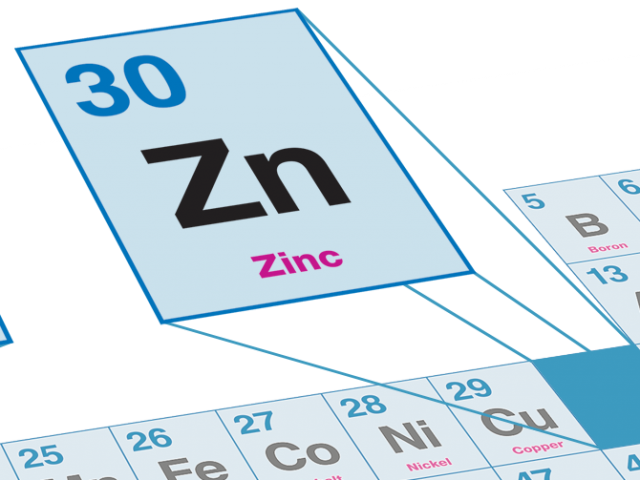 Periodic-Table-Zn