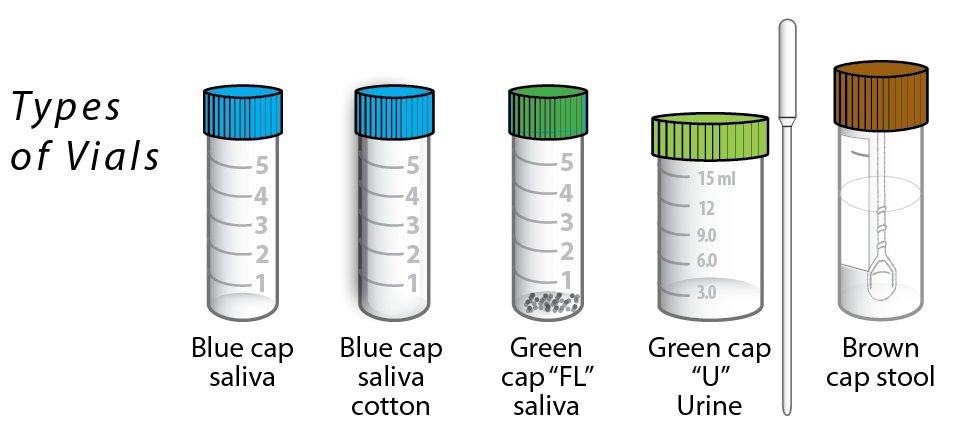 Sample collection and safety procedure in laboratory.