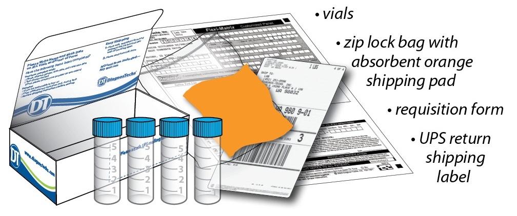 Test Instructions Diagnostechs Inc